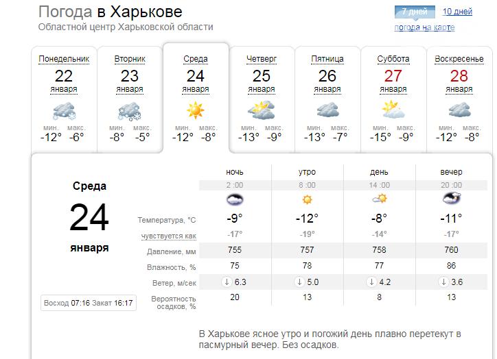 Синоптики прогнозируют в Харькове мокрый снег и гололед (ФОТО) , фото-2