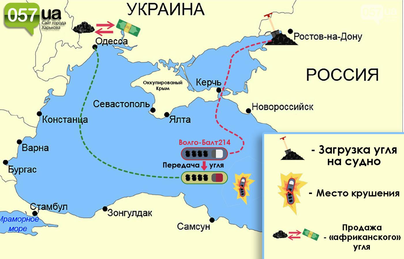 """""""Погибшие моряки не знали, куда плывут"""": как российский уголь продают в Украину """"втридорога"""" под видом африканского, - ФОТО, фото-11"""