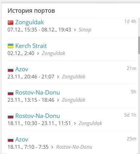 """""""Погибшие моряки не знали, куда плывут"""": как российский уголь продают в Украину """"втридорога"""" под видом африканского, - ФОТО, фото-13"""