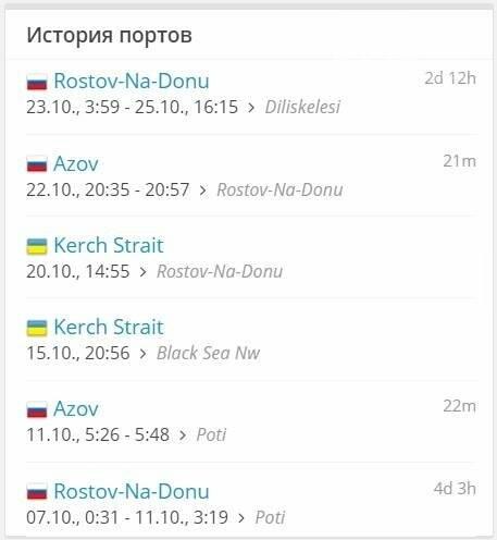 """""""Погибшие моряки не знали, куда плывут"""": как российский уголь продают в Украину """"втридорога"""" под видом африканского, - ФОТО, фото-16"""