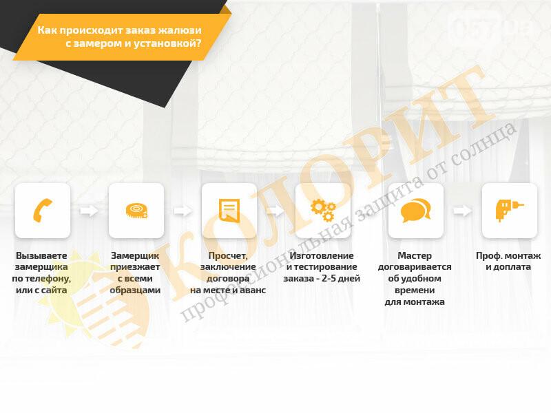Купить жалюзи в Харькове можно очень легко благодаря специализированному интернет-магазину, фото-4