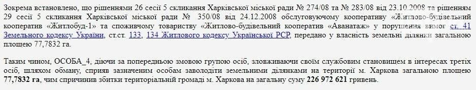 Фирма харьковского экс-нардепа строит многоуровневый паркинг за ХНАТОБом, - ФОТО, фото-5