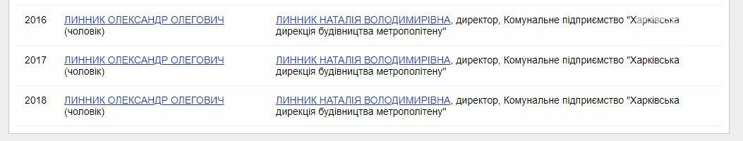 Фирма харьковского депутата проводит реконструкцию сквера на площади Свободы, - ФОТО, фото-17