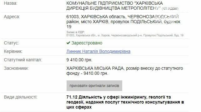 Фирма харьковского депутата проводит реконструкцию сквера на площади Свободы, - ФОТО, фото-18