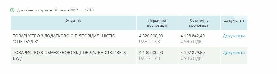 Фирма харьковского депутата проводит реконструкцию сквера на площади Свободы, - ФОТО, фото-22