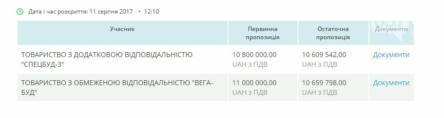 Фирма харьковского депутата проводит реконструкцию сквера на площади Свободы, - ФОТО, фото-23