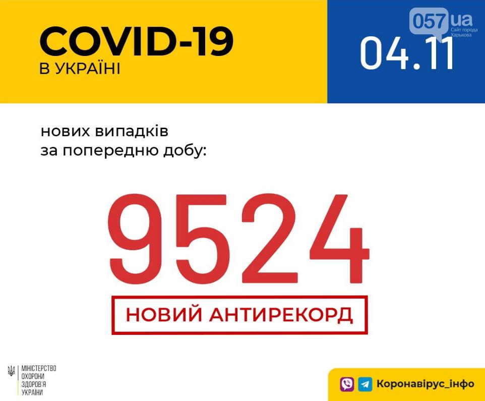 Коронавирус в Украине: 4 ноября установлен очередной антирекорд , фото-1