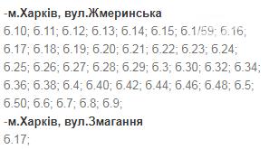 Отключения света в Харькове: график на 17-20 ноября , фото-41