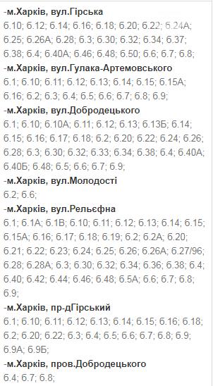 Отключения света в Харькове: график на 17-20 ноября , фото-14