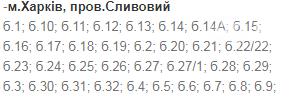 Отключения света в Харькове: график на 17-20 ноября , фото-15