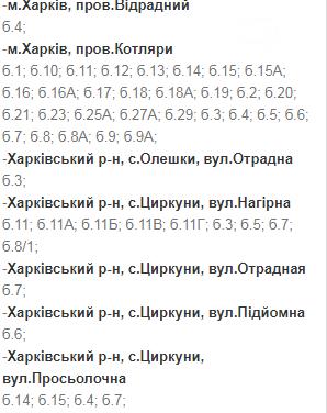 Отключения света в Харькове: график на 17-20 ноября , фото-3