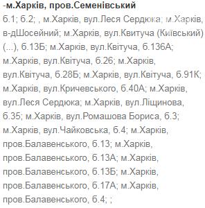 Отключения света в Харькове: график на 17-20 ноября , фото-19