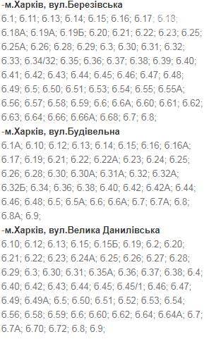 Отключения света в Харькове: график на 17-20 ноября , фото-23