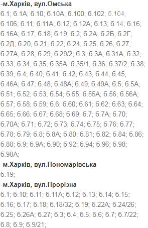 Отключения света в Харькове: график на 17-20 ноября , фото-25