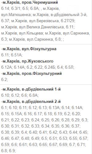 Отключения света в Харькове: график на 17-20 ноября , фото-28
