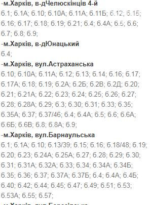 Отключения света в Харькове: график на 17-20 ноября , фото-30