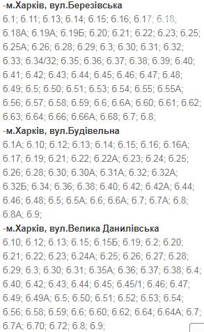 Отключения света в Харькове: график на 17-20 ноября , фото-31