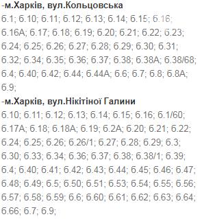 Отключения света в Харькове: график на 17-20 ноября , фото-32
