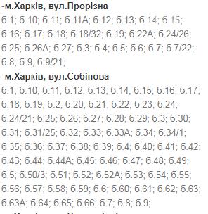 Отключения света в Харькове: график на 17-20 ноября , фото-34