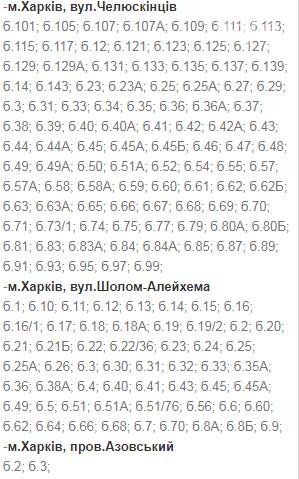Отключения света в Харькове: график на 17-20 ноября , фото-35