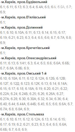 Отключения света в Харькове: график на 17-20 ноября , фото-36