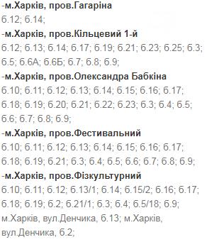 Отключения света в Харькове: график на 17-20 ноября , фото-50
