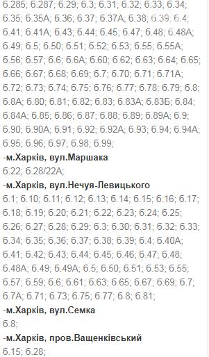 Отключения света в Харькове: график на 24-27 ноября , фото-27