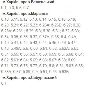Отключения света в Харькове: график на 24-27 ноября , фото-28
