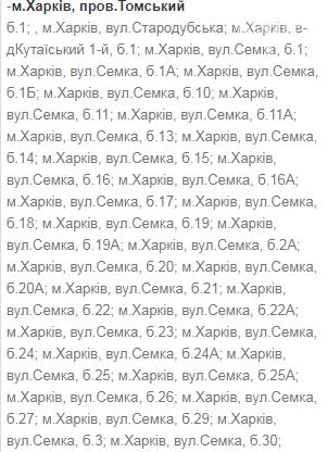 Отключения света в Харькове: график на 24-27 ноября , фото-29