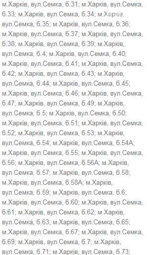 Отключения света в Харькове: график на 24-27 ноября , фото-30