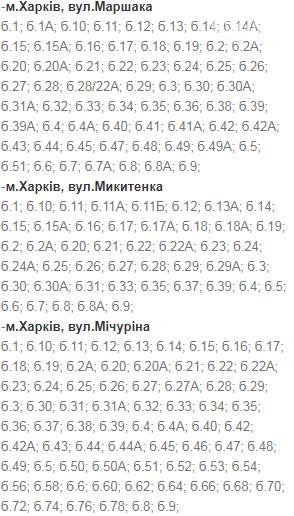 Отключения света в Харькове: график на 24-27 ноября , фото-43