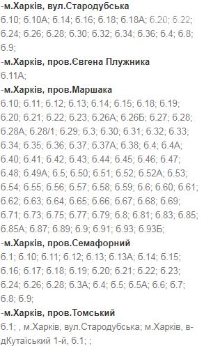 Отключения света в Харькове: график на 24-27 ноября , фото-44