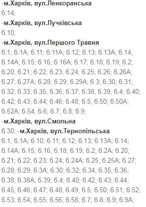 Отключения света в Харькове: график на 24-27 ноября , фото-49