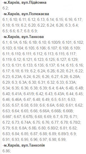 Отключения света в Харькове: график на 24-27 ноября , фото-63