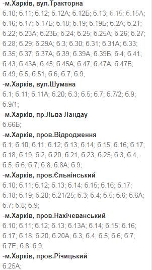 Отключения света в Харькове: график на 24-27 ноября , фото-64