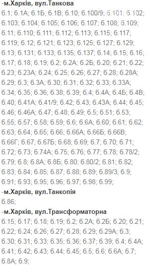 Отключения света в Харькове: график на 24-27 ноября , фото-67