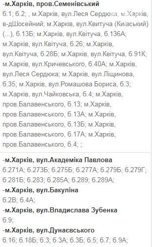 Отключения света в Харькове: график на 24-27 ноября , фото-7