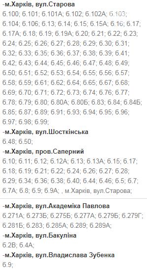 Отключения света в Харькове: график на 24-27 ноября , фото-10