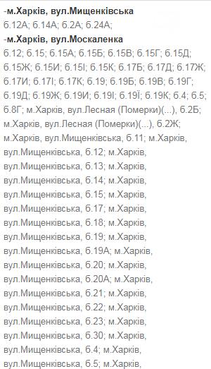 Отключения света в Харькове: график на 24-27 ноября , фото-12