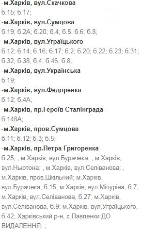 Отключения света в Харькове: график на 24-27 ноября , фото-2
