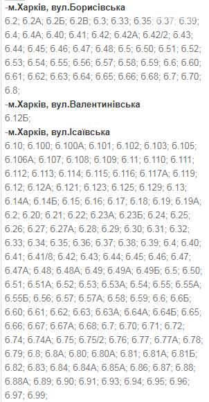 Отключения света в Харькове: график на 24-27 ноября , фото-15