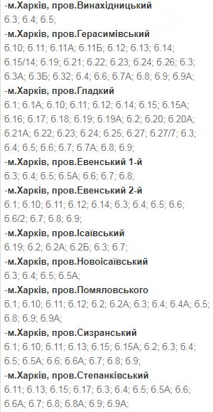 Отключения света в Харькове: график на 24-27 ноября , фото-19