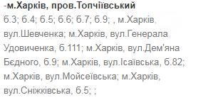 Отключения света в Харькове: график на 24-27 ноября , фото-20