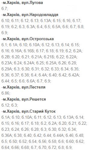 Отключения света в Харькове: график на 24-27 ноября , фото-36