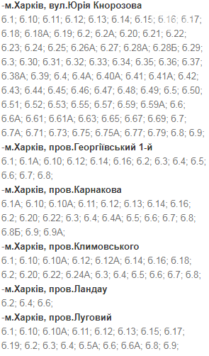Отключения света в Харькове: график на 24-27 ноября , фото-37