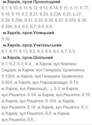 Отключения света в Харькове: график на 24-27 ноября , фото-38