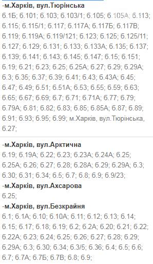 Отключения света в Харькове: график на 24-27 ноября , фото-53