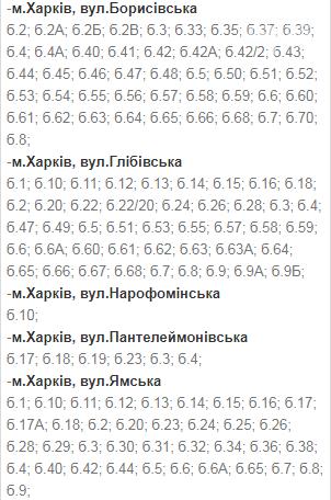 Отключения света в Харькове: график на 24-27 ноября , фото-54
