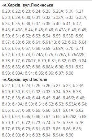 Отключения света в Харькове: график на 24-27 ноября , фото-58