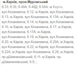 Отключения света в Харькове: график на 24-27 ноября , фото-70